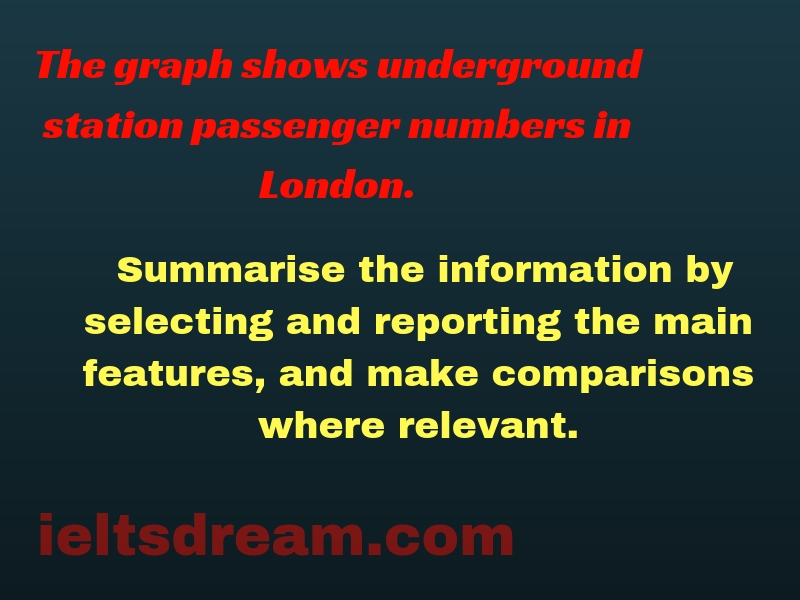 The graph shows underground station passenger numbers in London.